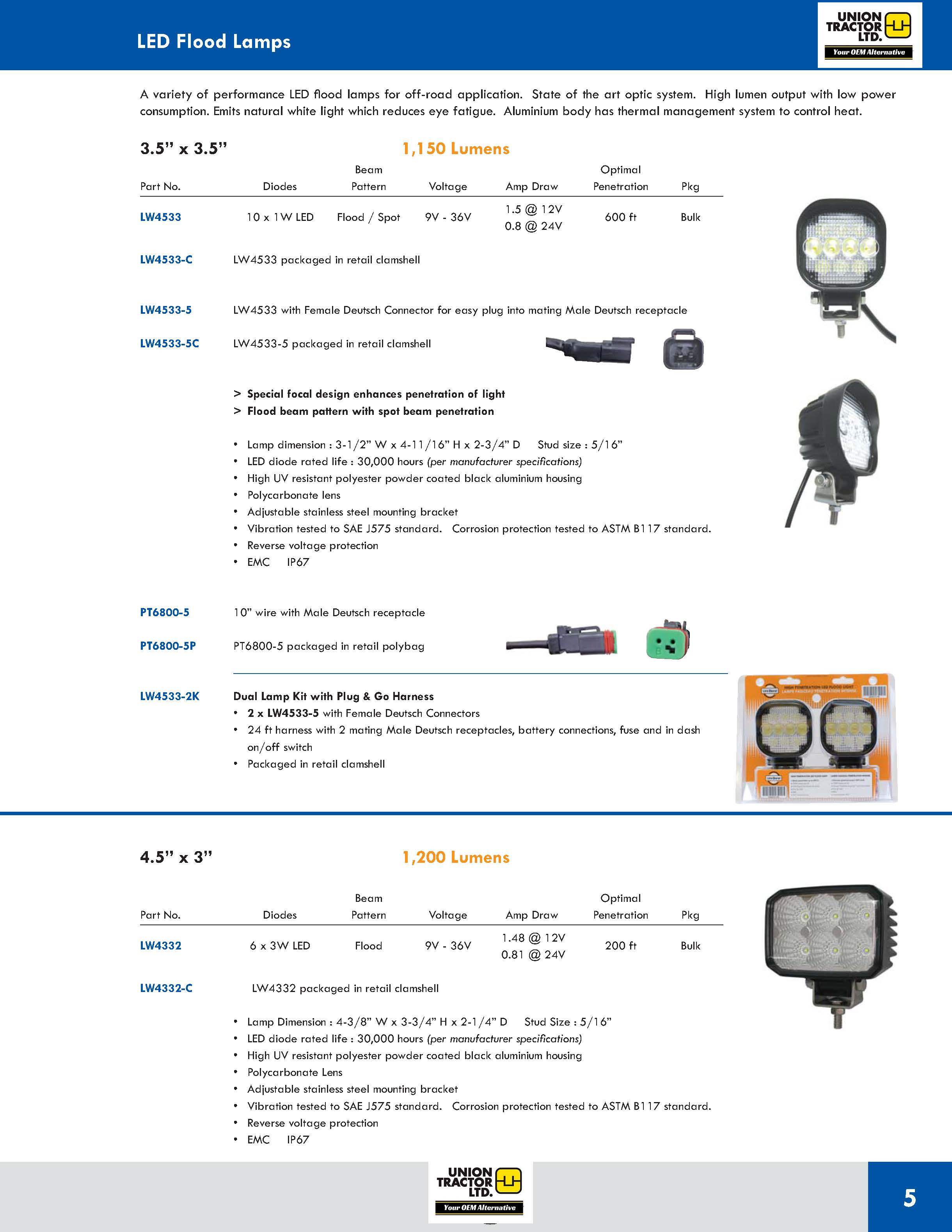 LED Flood Lamps UT_Page_2