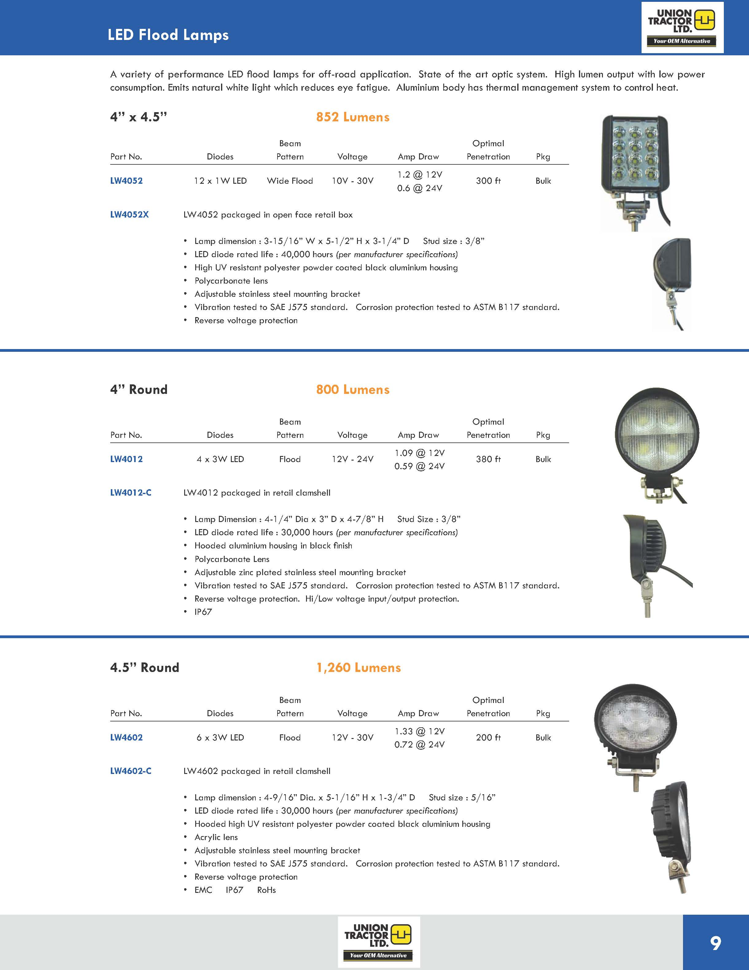 LED Flood Lamps UT_Page_6