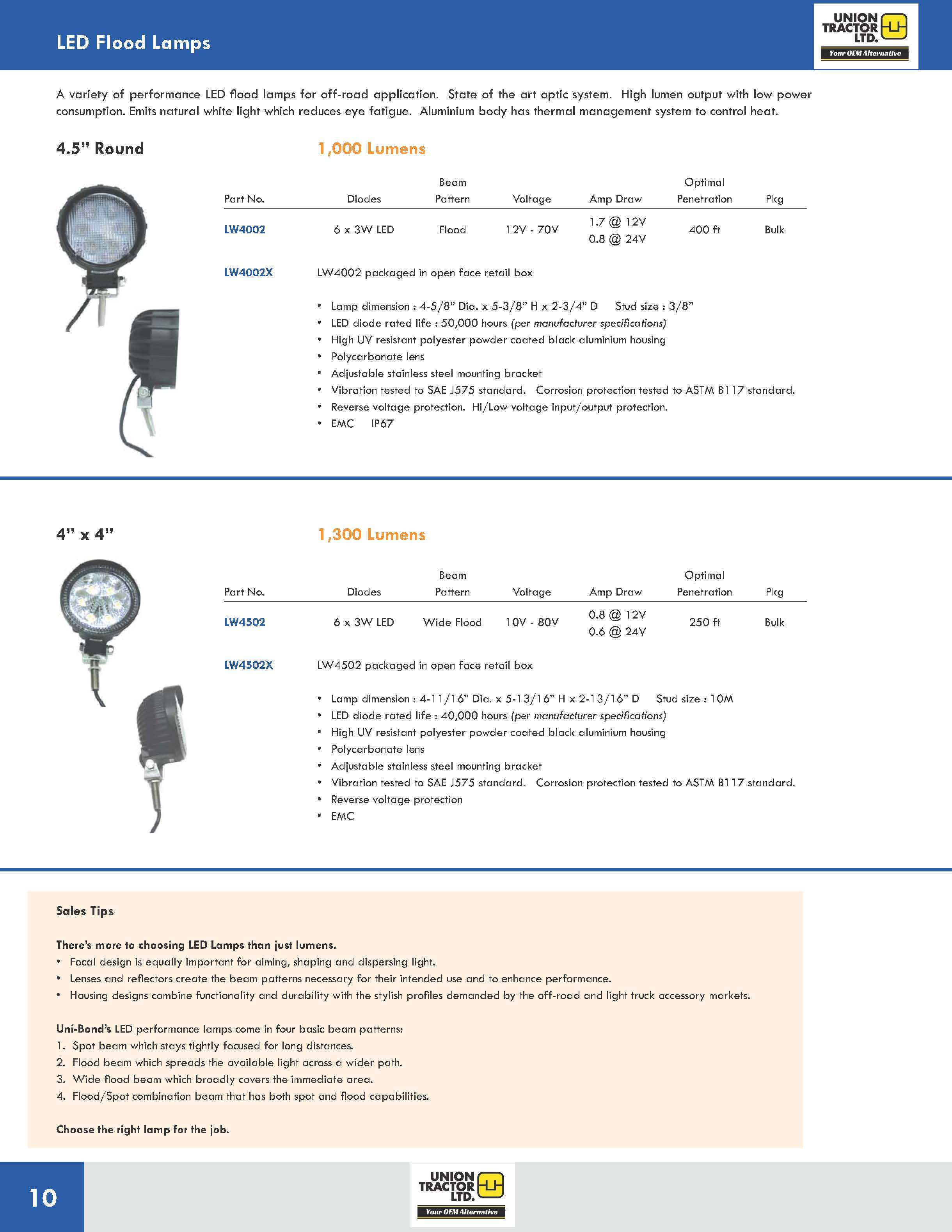 LED Flood Lamps UT_Page_7
